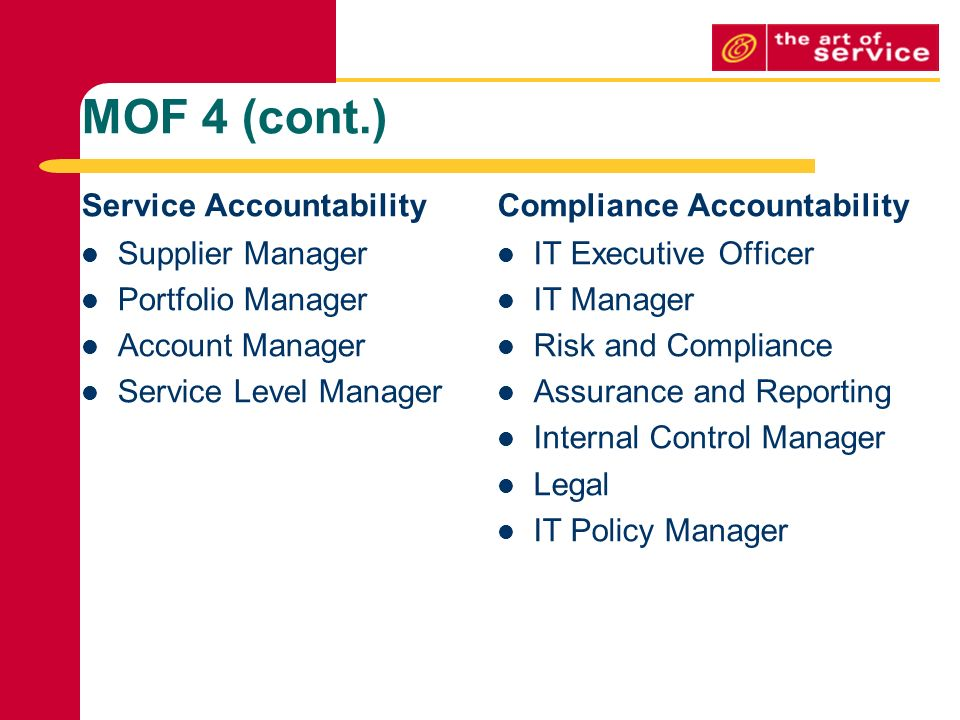 Roles And Responsibilities Ppt Download