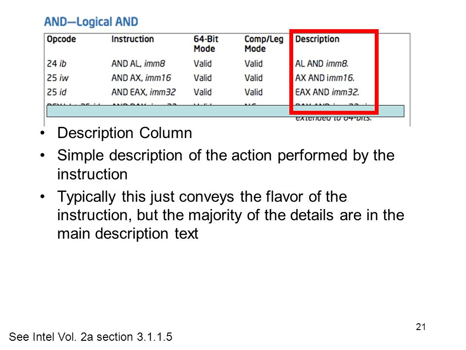 Description Column Opcode Column
