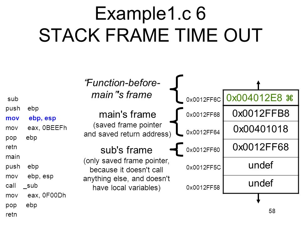 Example1.c 6 STACK FRAME TIME OUT