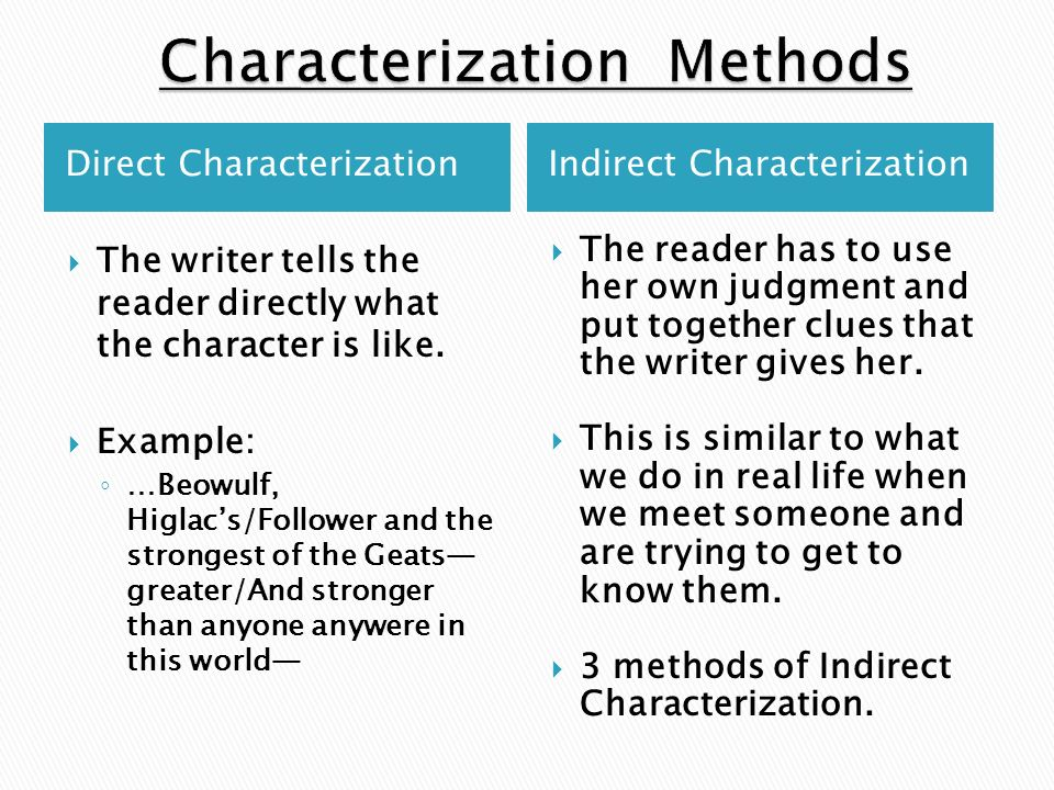 Characterization Methods