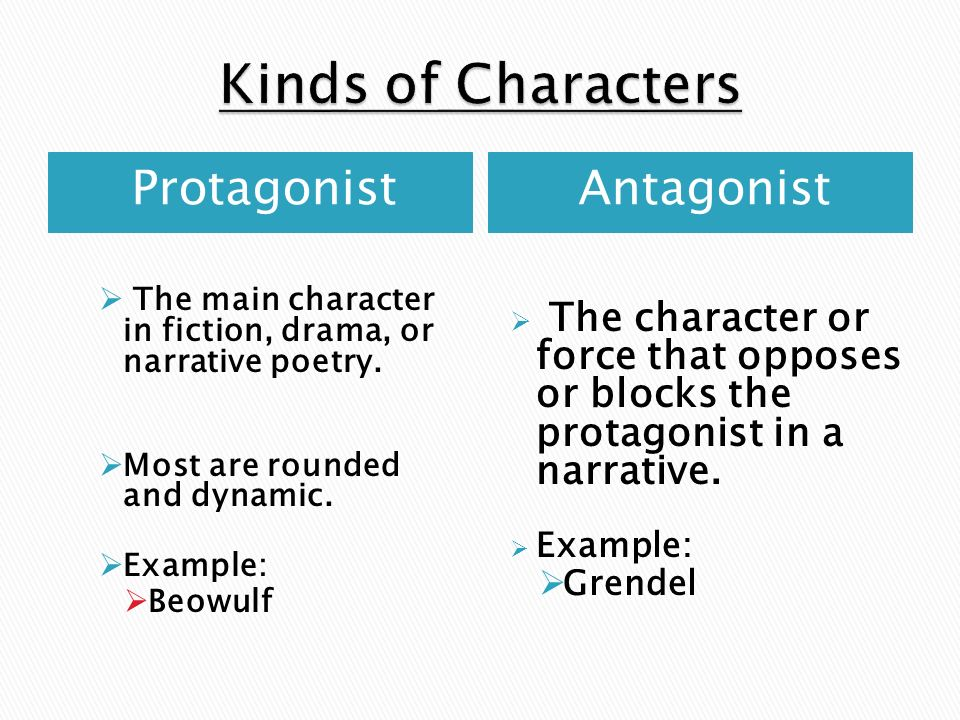 Kinds of Characters Protagonist Antagonist