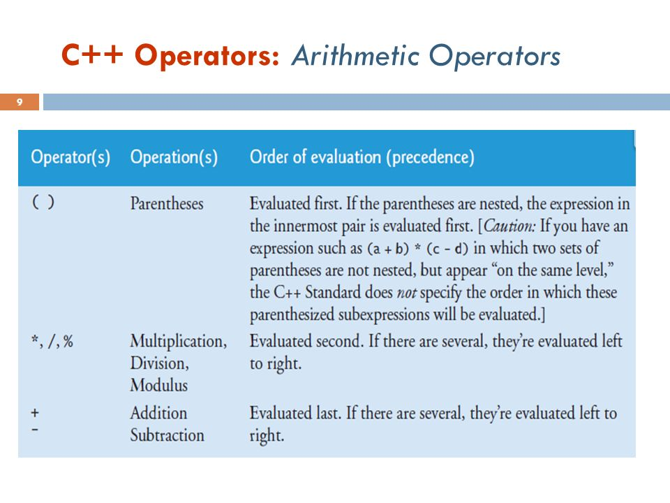 Chapter 2 part #4 Operator - ppt download