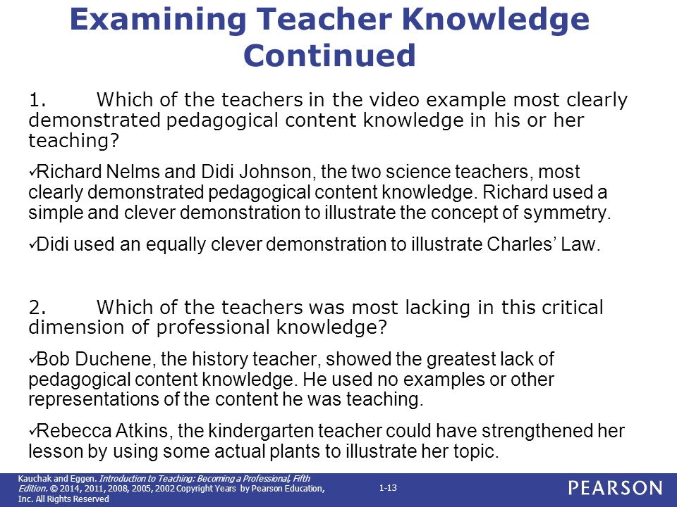 Chapter 1 do i want to be a teacher ppt video online download examining teacher knowledge continued altavistaventures Gallery