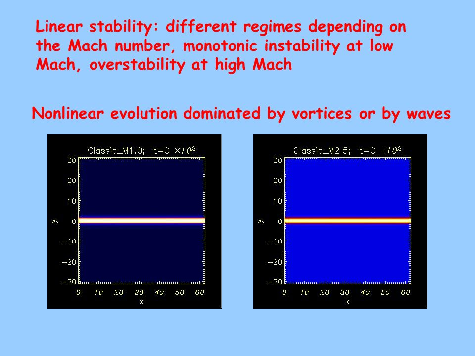 Linear stability: different regimes depending on