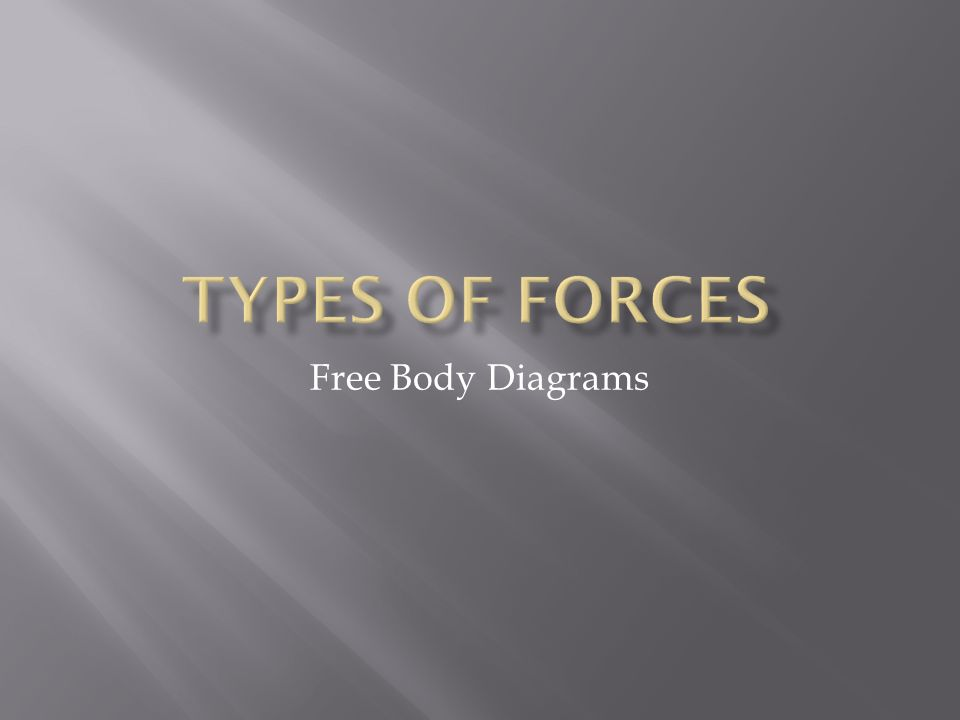 Types of Forces Free Body Diagrams