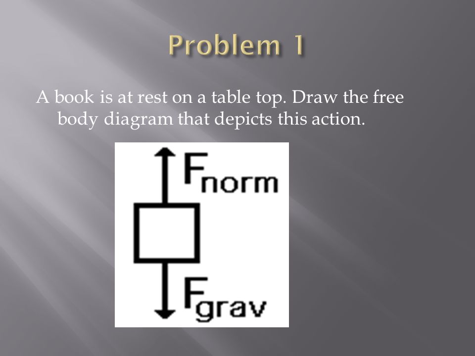 Problem 1 A book is at rest on a table top. Draw the free body diagram that depicts this action.
