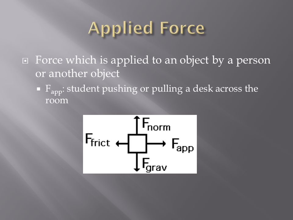 Applied Force Force which is applied to an object by a person or another object.