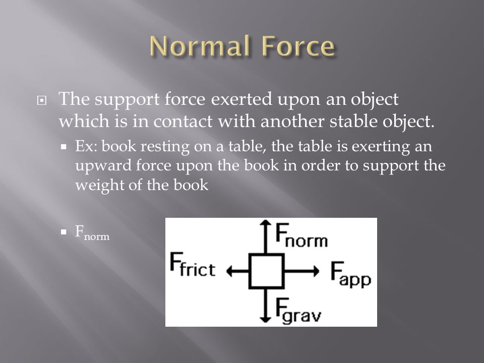 Normal Force The support force exerted upon an object which is in contact with another stable object.