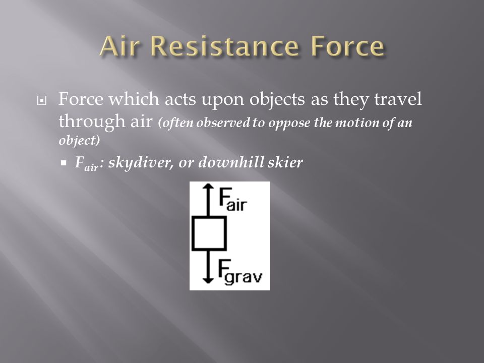 Air Resistance Force Force which acts upon objects as they travel through air (often observed to oppose the motion of an object)