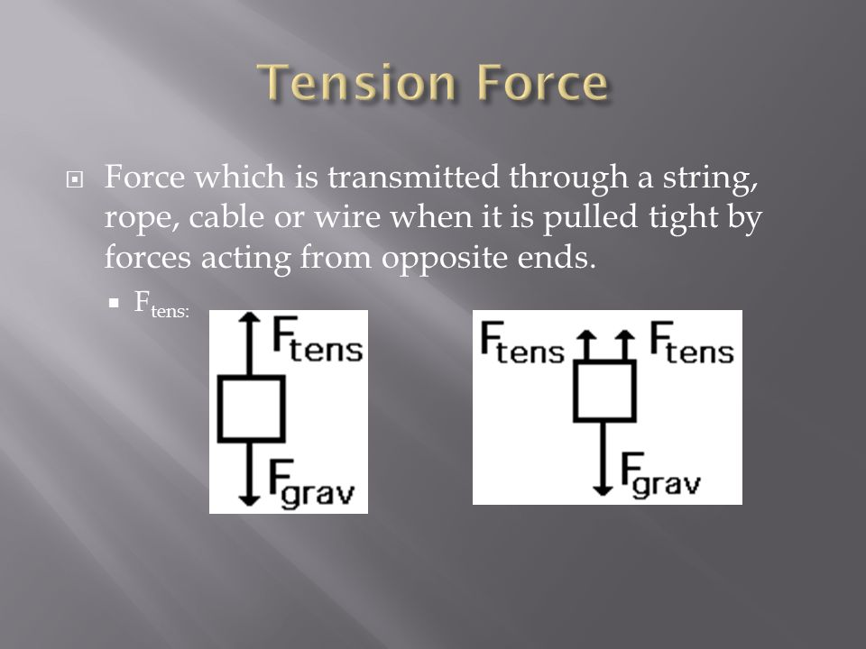 Tension Force Force which is transmitted through a string, rope, cable or wire when it is pulled tight by forces acting from opposite ends.