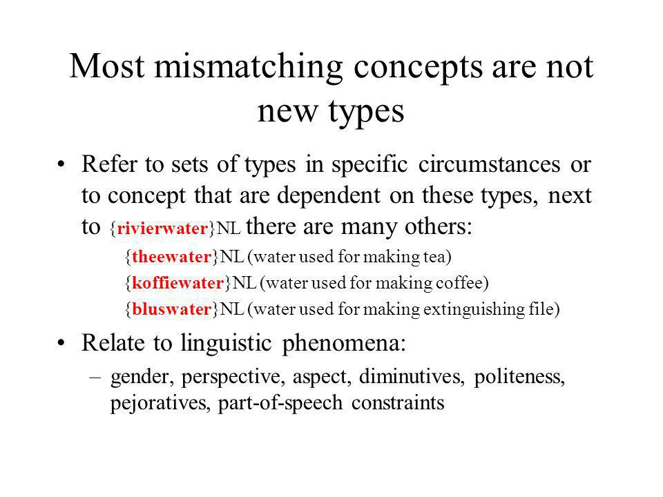 Most mismatching concepts are not new types