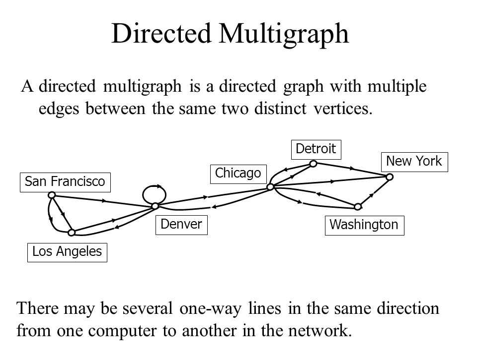 Directed Multigraph A directed multigraph is a directed graph with multiple edges between the same two distinct vertices.