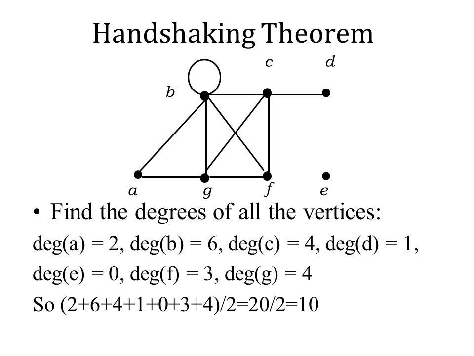 Handshaking Theorem Find the degrees of all the vertices: