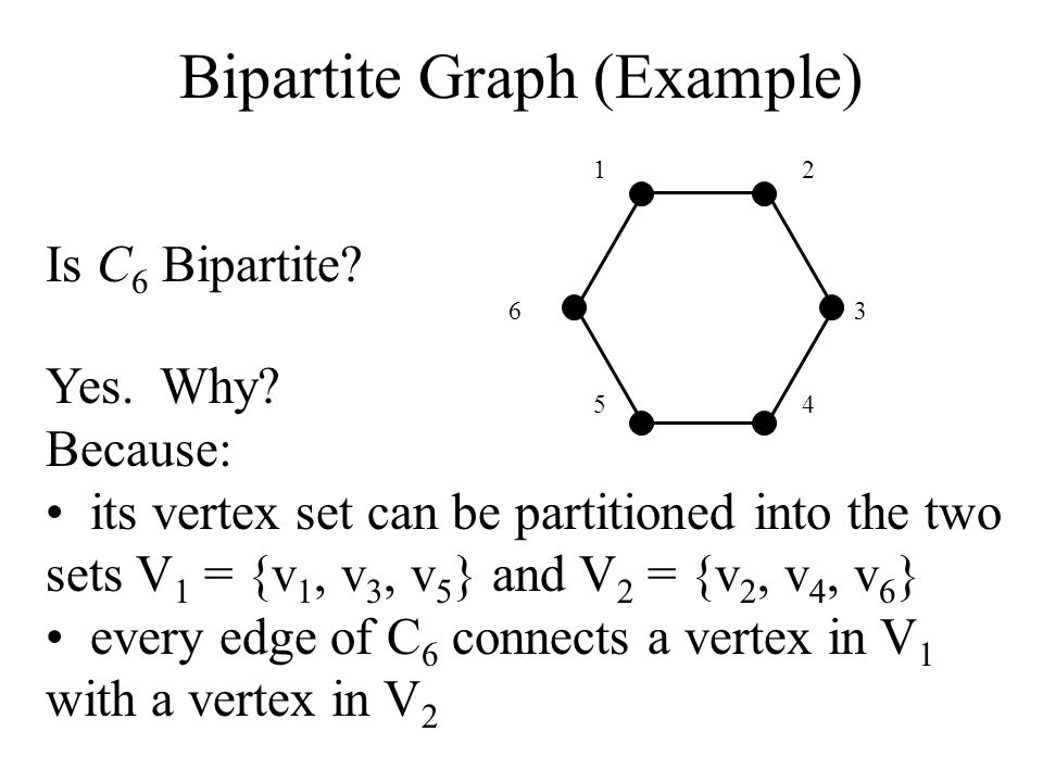 Bipartite Graph (Example)