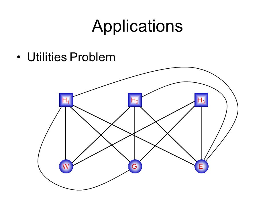 Applications Utilities Problem W G E H1 H2 H3