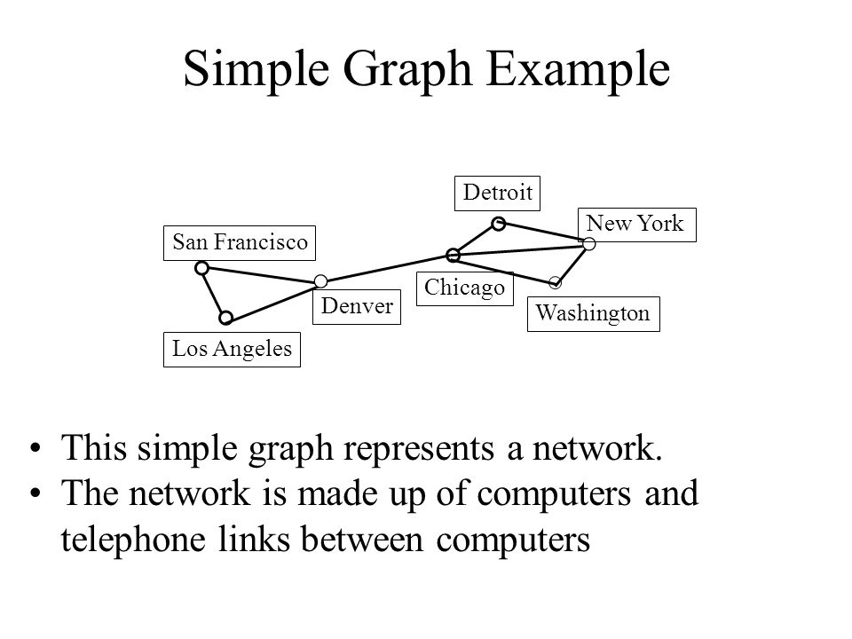 Simple Graph Example This simple graph represents a network.