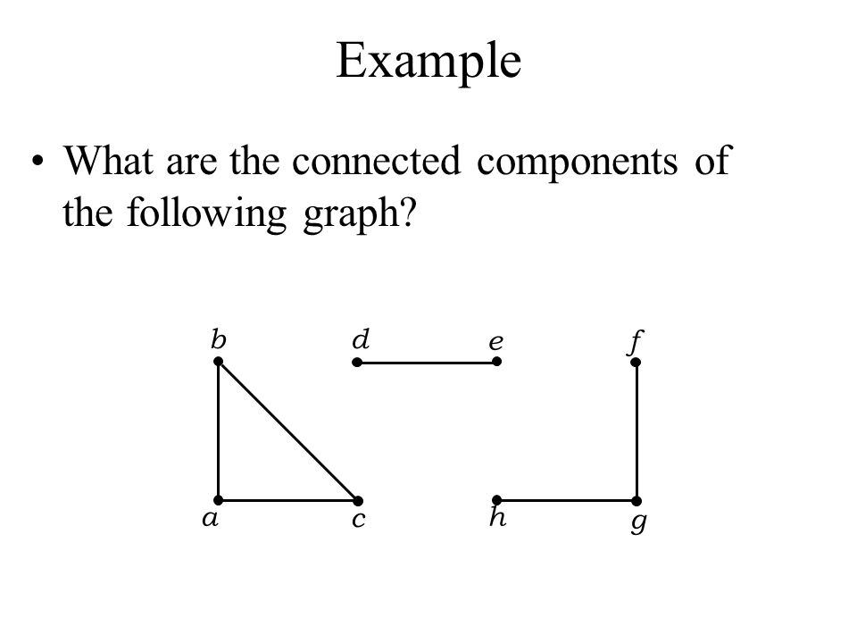Example What are the connected components of the following graph b d