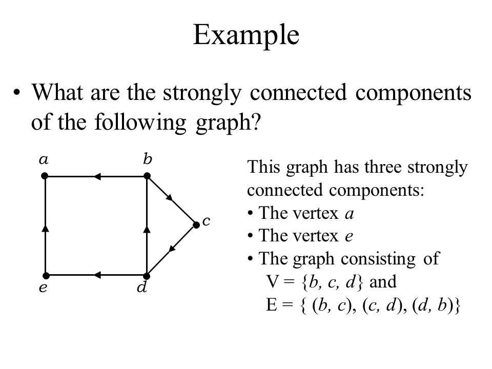 Example What are the strongly connected components of the following graph a b. c.