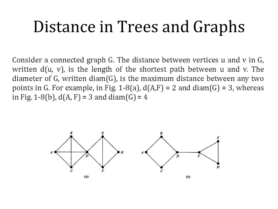 Distance in Trees and Graphs