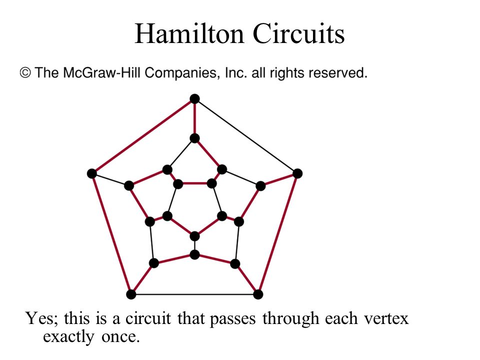 Hamilton Circuits Yes; this is a circuit that passes through each vertex exactly once.