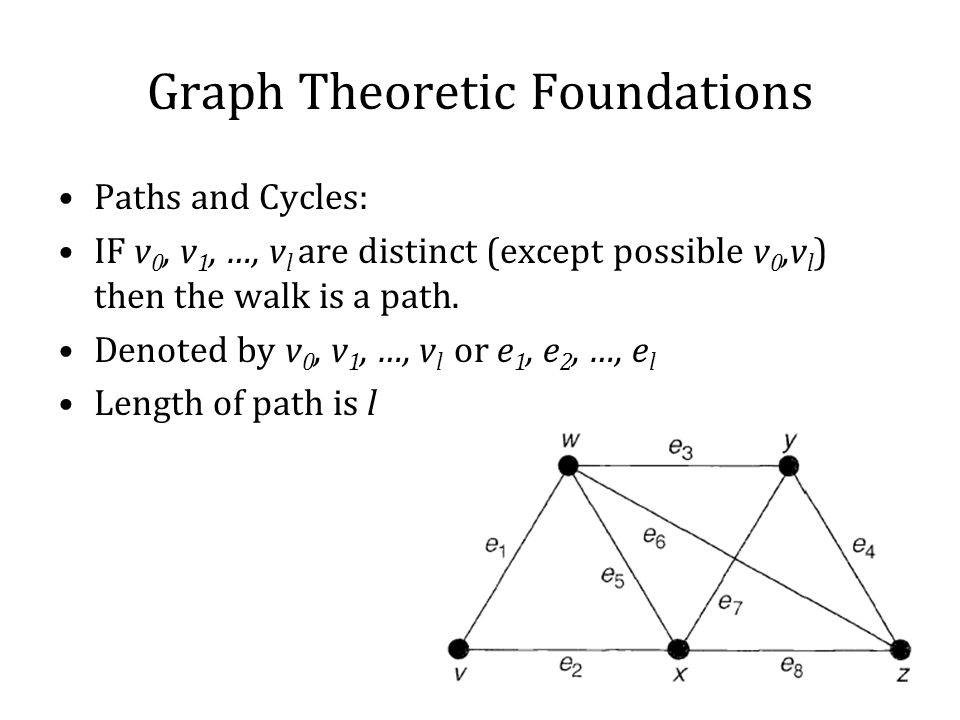 Graph Theoretic Foundations