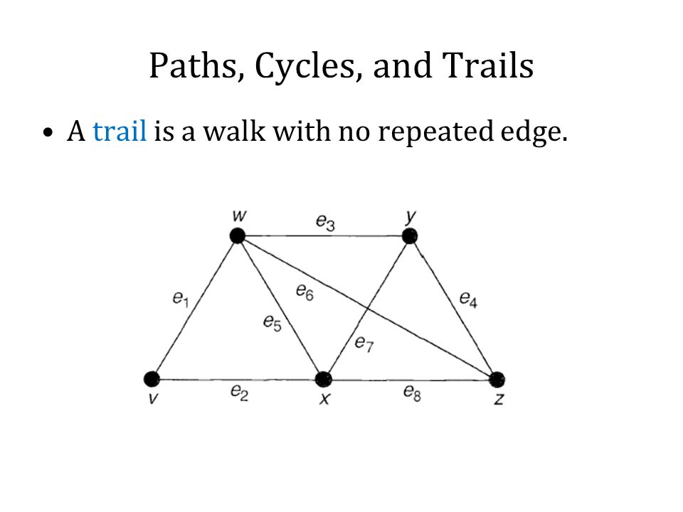 Paths, Cycles, and Trails