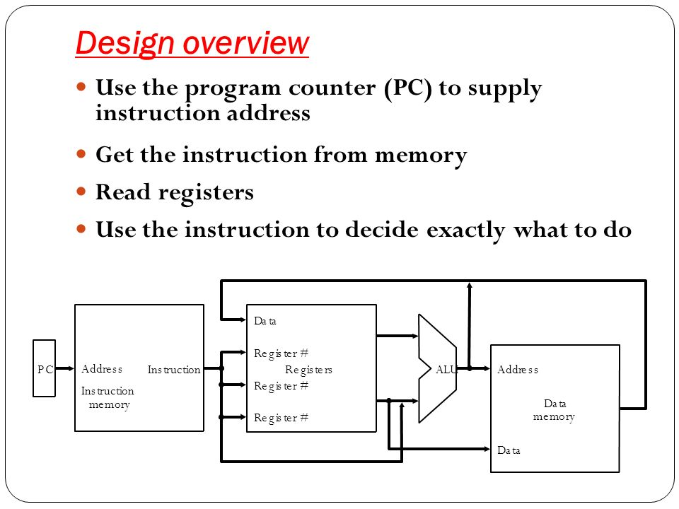 Review of computer architetcure ppt download design overview use the program counter pc to supply instruction address get the ccuart Choice Image