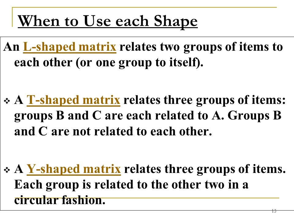 When to Use each Shape An L-shaped matrix relates two groups of items to each other (or one group to itself).