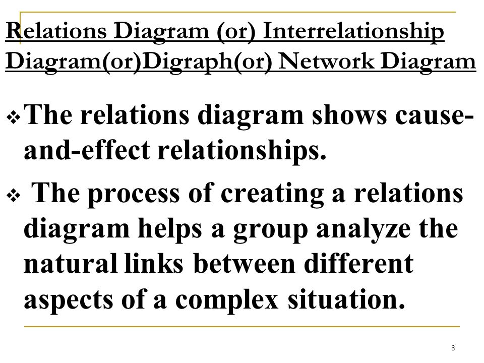 The relations diagram shows cause-and-effect relationships.
