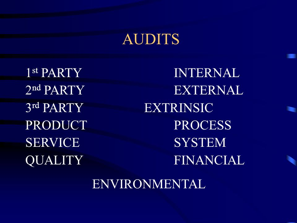 AUDITS 1st PARTY INTERNAL 2nd PARTY EXTERNAL 3rd PARTY EXTRINSIC