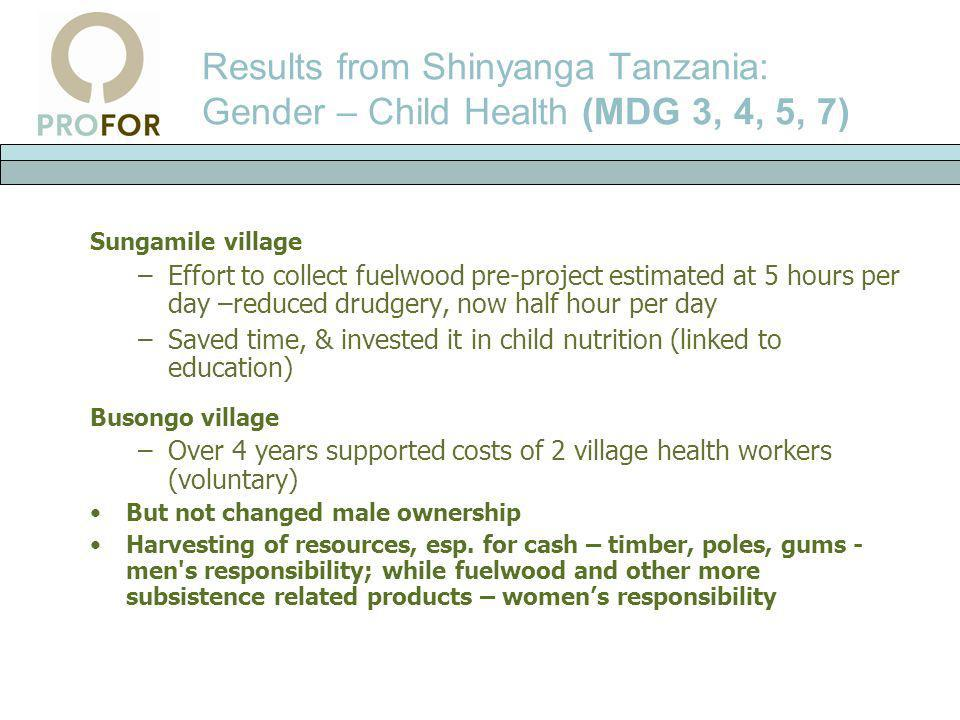 Results from Shinyanga Tanzania: Gender – Child Health (MDG 3, 4, 5, 7)