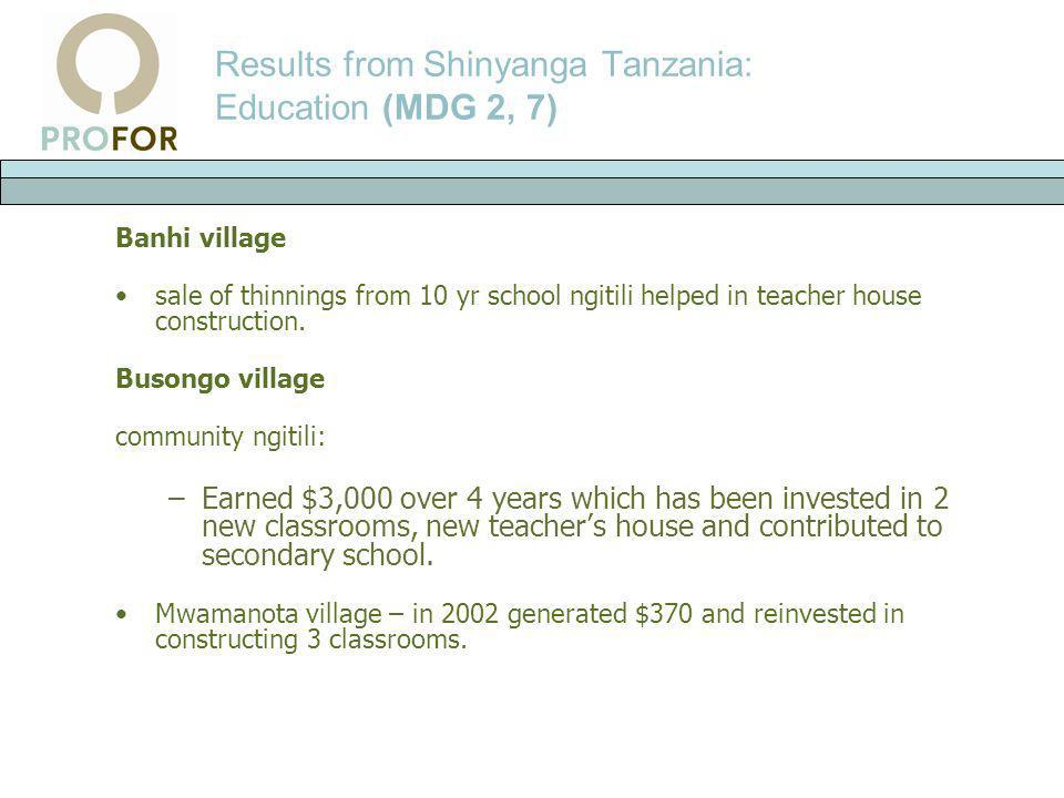 Results from Shinyanga Tanzania: Education (MDG 2, 7)
