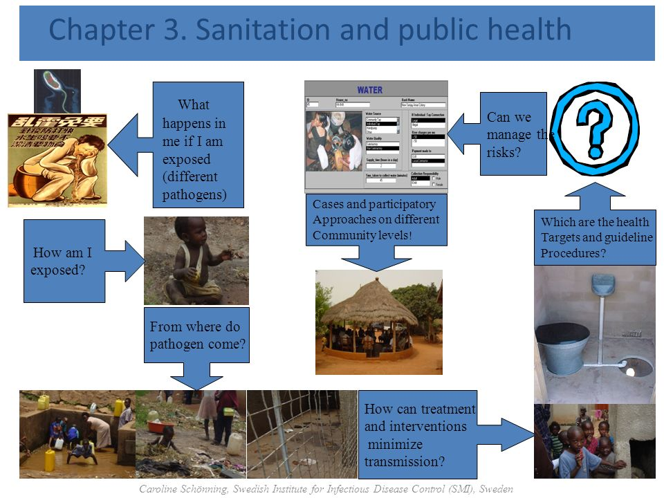 Chapter 3. Sanitation and public health