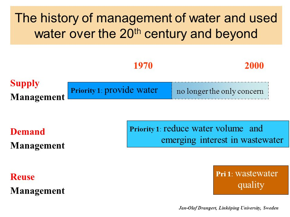 The history of management of water and used water over the 20th century and beyond
