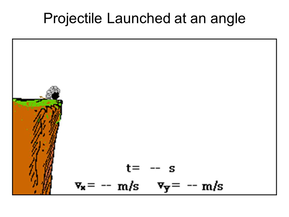 Projectile Launched at an angle
