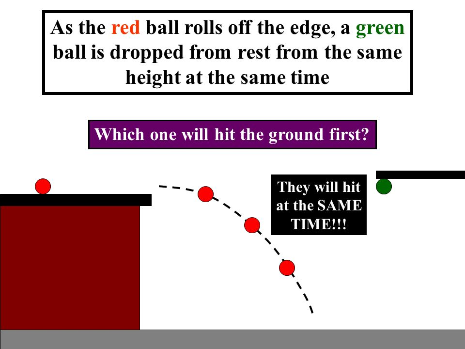 As the red ball rolls off the edge, a green