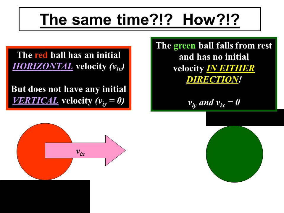 The same time ! How ! The green ball falls from rest