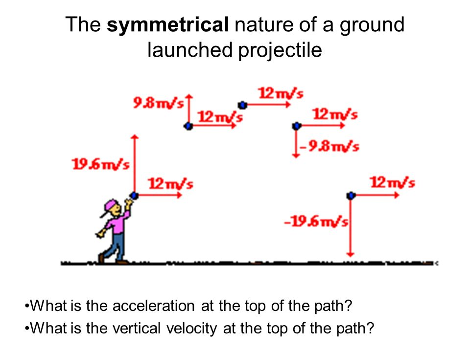 The symmetrical nature of a ground launched projectile