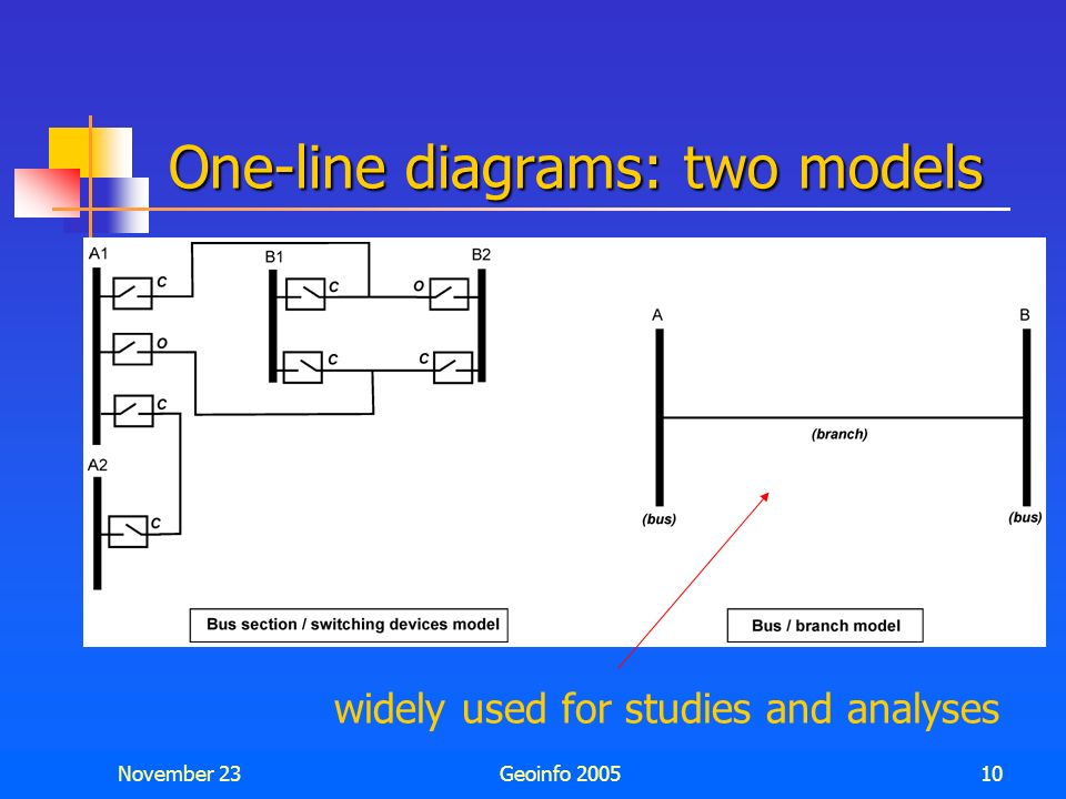 One-line diagrams: two models