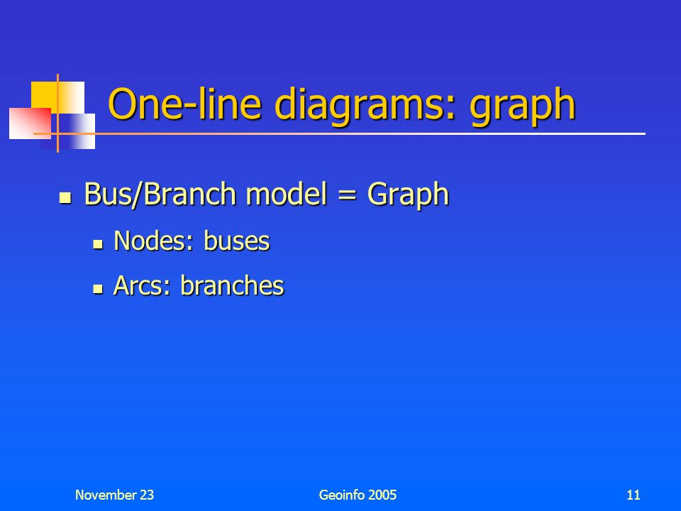 One-line diagrams: graph