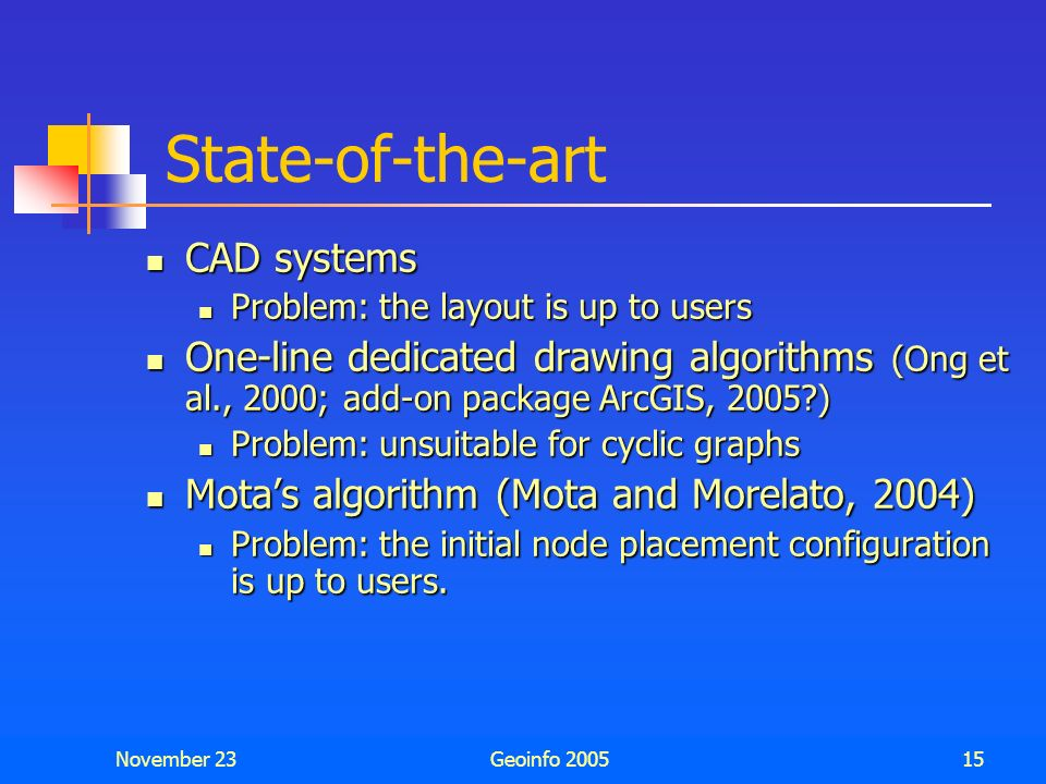 State-of-the-art CAD systems