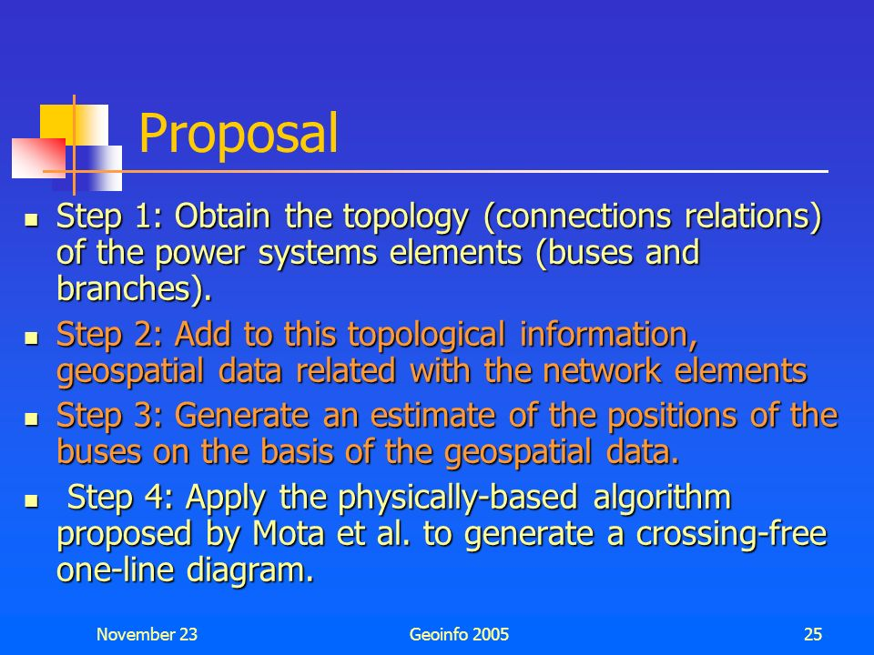 Proposal Step 1: Obtain the topology (connections relations) of the power systems elements (buses and branches).