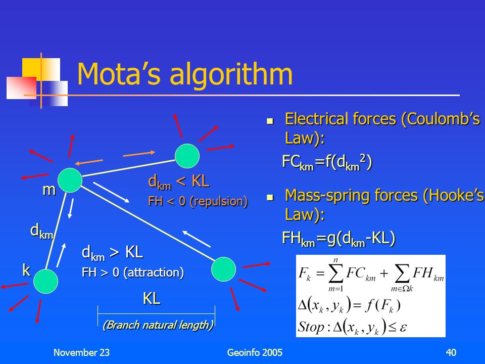 Mota's algorithm Electrical forces (Coulomb's Law): FCkm=f(dkm2)