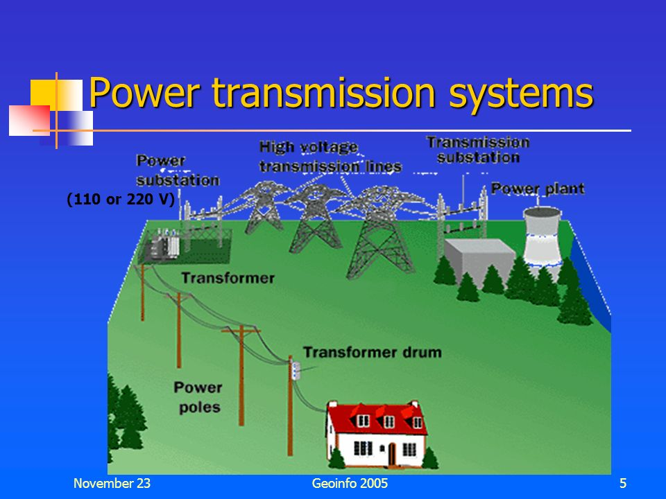 Power transmission systems