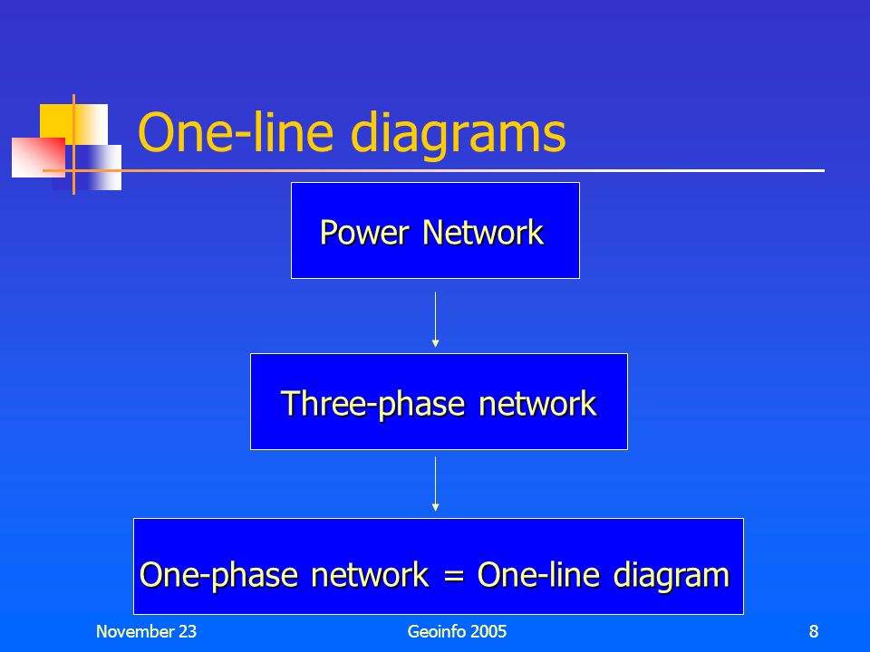One-phase network = One-line diagram