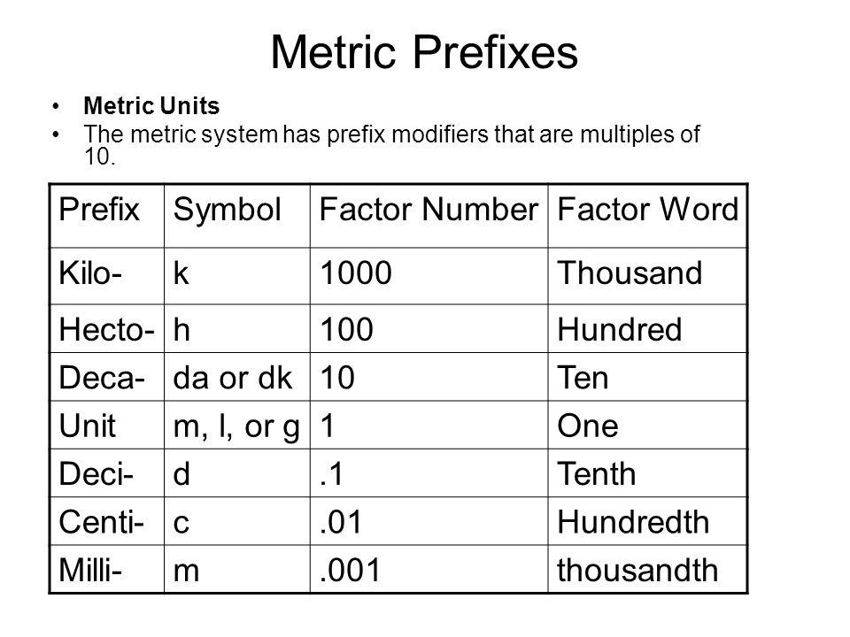 Unit I Units And Measurement Ppt Download