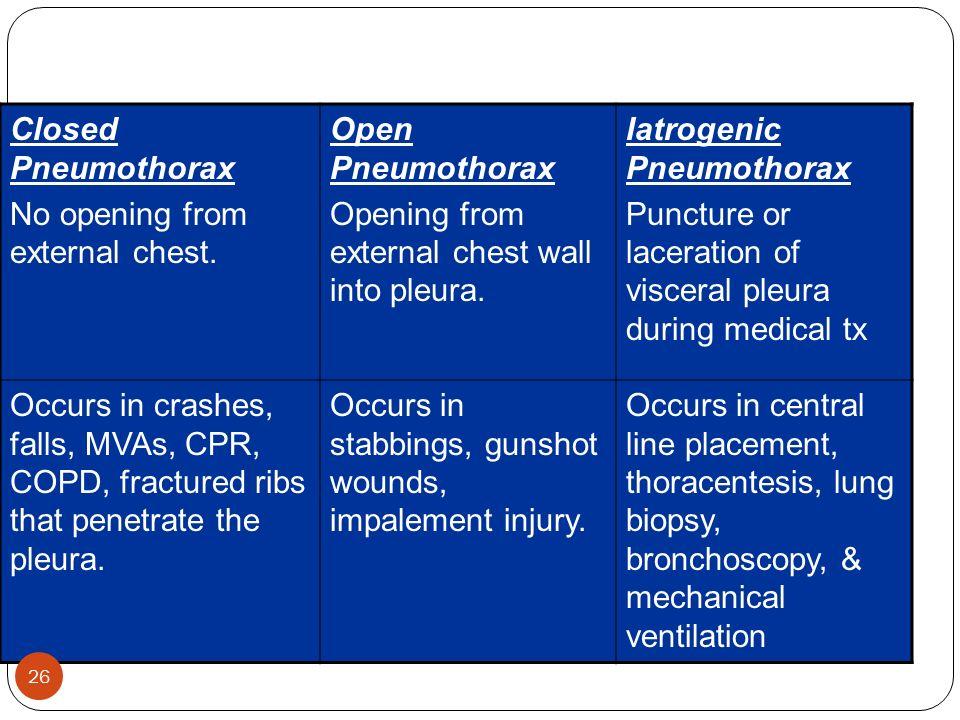 respiratory disorders pleural amp thoracic injury ppt