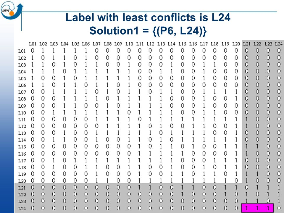 Label with least conflicts is L24 Solution1 = {(P6, L24)}