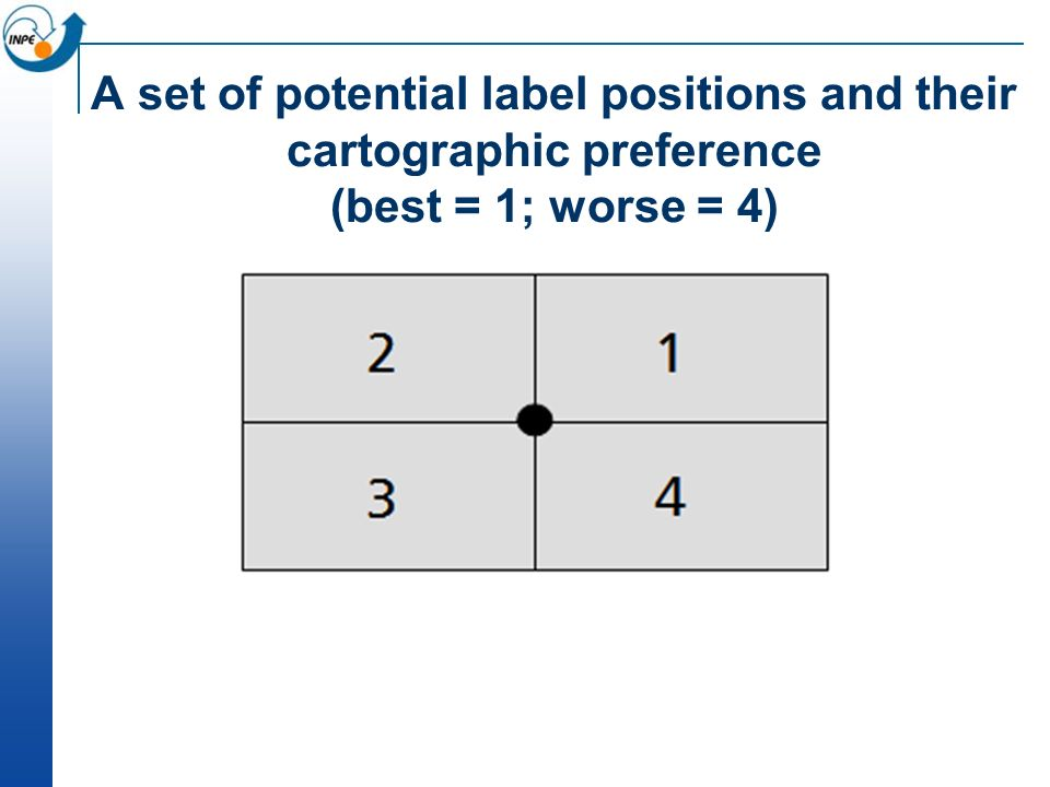 A set of potential label positions and their cartographic preference (best = 1; worse = 4)