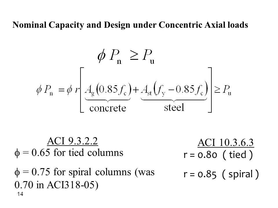 Reinforced Concrete Design - ppt video online download